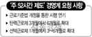 """경제단체 """"주52시간, 처벌 유예 대신 시행 1년 미뤄달라"""""""