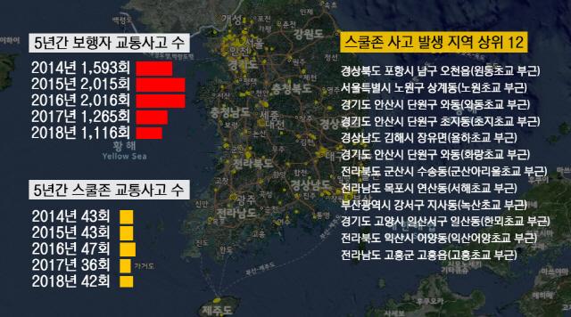 '쾅·쾅·쾅' 당신의 집 근처 어디서 교통사고가 벌어지고 있을까?[인터랙티브]