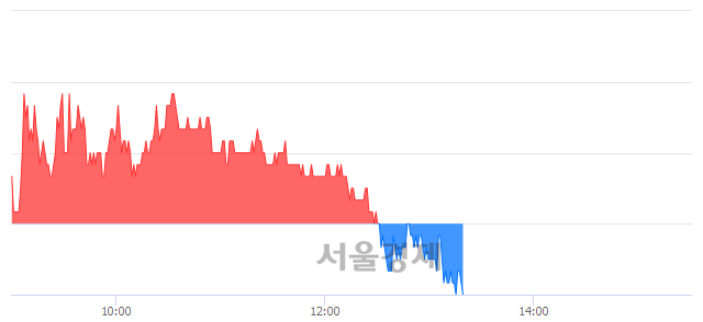 유한국카본, 매도잔량 397% 급증