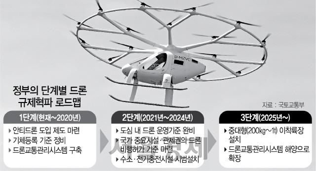 """[뒷북경제] '신산업 청사진' 쏟아낸 정부... """"꼭 실현 됐으면"""""""