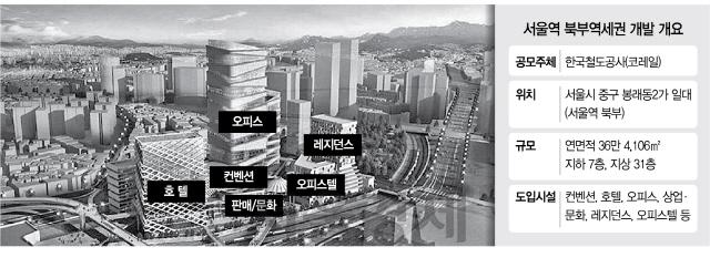 '1조 6,000억' 서울역 북부역세권 사업 재시동…법원, 메리츠컨소 가처분 기각