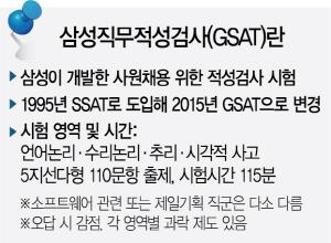 [삼성 하반기 'GSAT']'용해·융해 차이는''오디는 뽕나무 열매?'