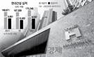 [스타즈IR] 현대건설, 국경없는 '수주 릴레이'…영업익 1조 코앞