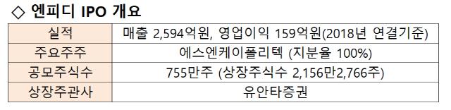 [시그널] '소부장' 기업 IPO 훈풍…휴대폰 부품社 엔피디 상장 절차 돌입