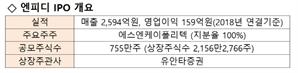 '소부장' 기업 IPO 훈풍…휴대폰 부품社 엔피디 상장 절차 돌입