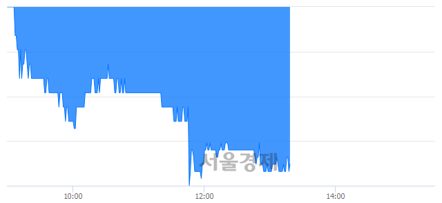 유세진중공업, 매도잔량 722% 급증