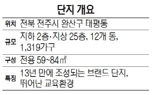 [눈길 끄는 분양단지]HDC현대산업개발 '전주 태평 아이파크'