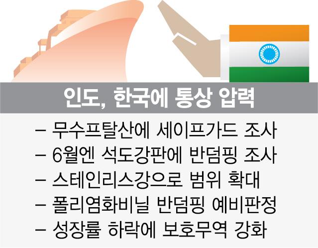 미일 이어 印까지...한국에 통상 공세