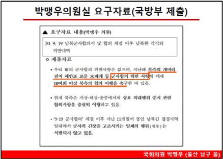 박맹우 '北, 합의위반 안 했다는 文 발언 거짓'