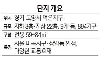[눈길 끄는 분양단지] 중흥건설, 고양덕은 중흥S-클래스 파크시티