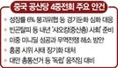 홍콩·경기둔화 어쩌나…習, 4중전회 문턱서 고심