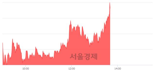 유한창, 전일 대비 7.00% 상승.. 일일회전율은 10.63% 기록