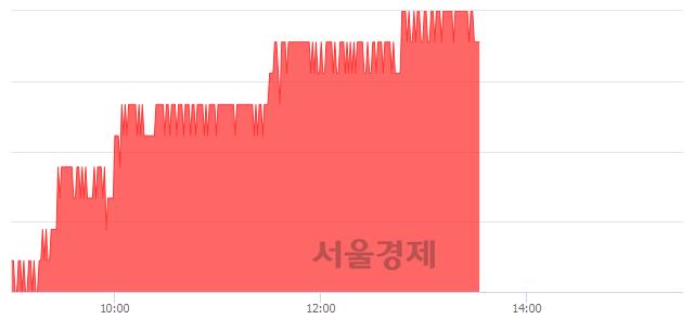 유한국조선해양, 3.70% 오르며 체결강도 강세 지속(386%)