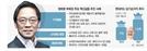 문화·디지털·IPO...'혁신금융 퍼즐' 맞추는 정태영