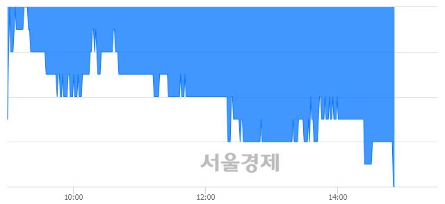 <코>엘컴텍, 매도잔량 411% 급증
