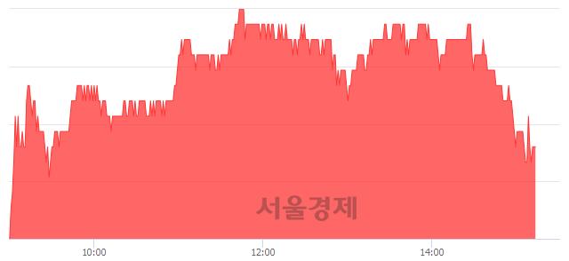 유셀트리온, 3.13% 오르며 체결강도 강세 지속(131%)