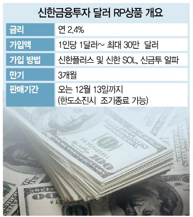 신한금융투자, 연 2.4% 달러RP 온라인 특판