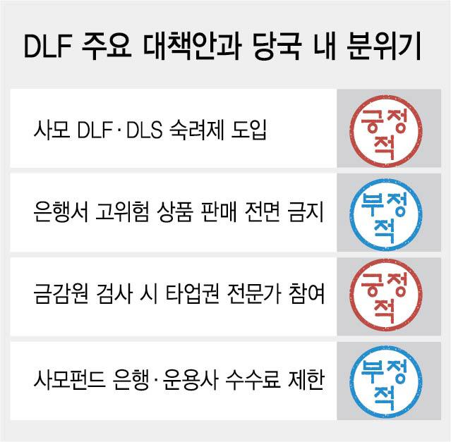 DLF 등 고위험 상품 투자숙려제 도입 검토