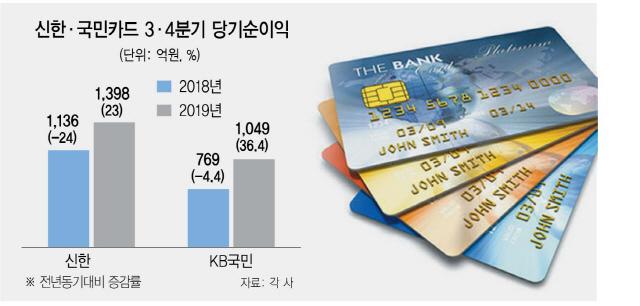해외진출·신사업으로 반전 쓴 '카드 빅2'
