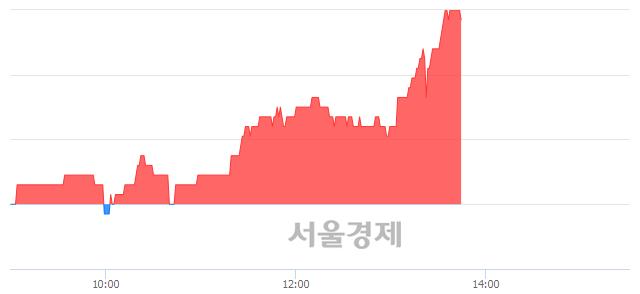 유대현, 매수잔량 377% 급증
