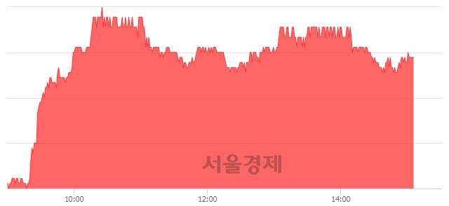 유LS, 3.31% 오르며 체결강도 강세 지속(227%)