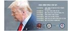 '표결'로 트럼프 목 죄는 민주…대선판 흔드나
