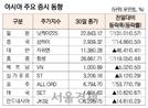 [표]아시아 주요 증시 동향(10월 30일)