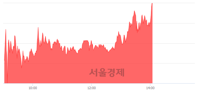 유비티원, 상한가 진입.. +29.94% ↑
