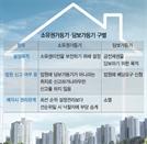 [부동산Q&A] 소유권가등기·담보가등기 구별 방법은