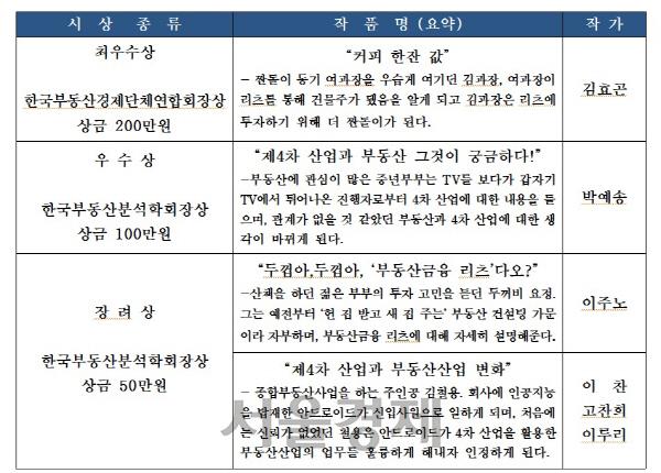 제4회 부동산산업의 날 기념 '웹툰 공모전' 당선작 발표