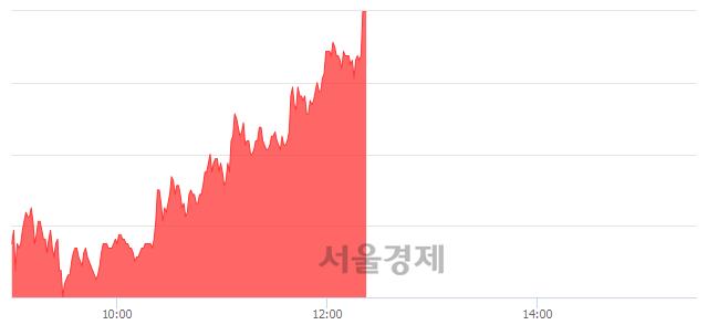 코케이피엠테크, 상한가 진입.. +29.74% ↑