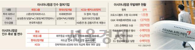 비행기 결함·검찰 수사·자금력...아시아나 새 주인찾기 막판 변수로