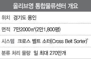 '당일배송 OK' 올리브영 '물류혁신' 시동