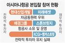 [시그널] 아시아나 인수전 '애경 vs 현산'
