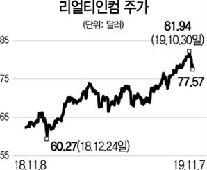 [글로벌 HOT 스톡] '美대표 소매리츠' 리얼티인컴, 10년 평균 배당수익률 4.6%