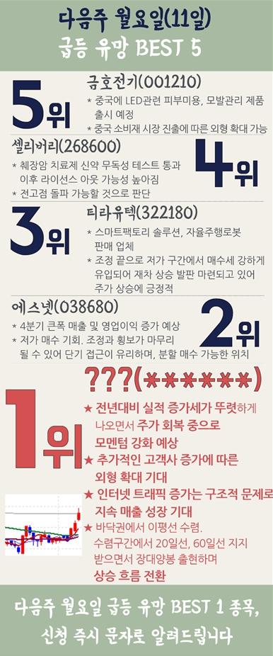 ▶▶미리보는 다음주 급등 기대주 BEST5