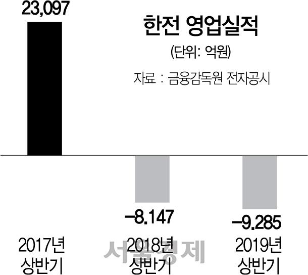 [뒷북경제] 올해 일몰되는 전기요금 특례할인 폐지될까