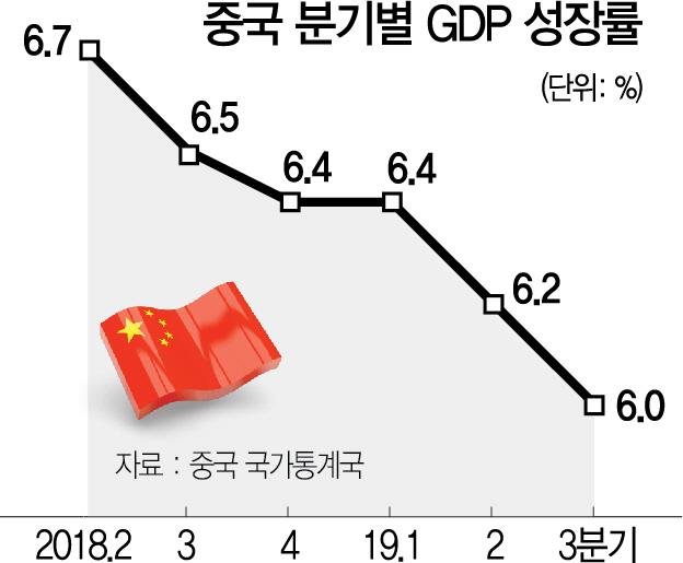 돼지고기 가격 101% 폭등, 중국 소비자물가 초비상