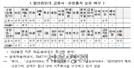 """공정위 """"지주사 체제 미전환 대기업 29곳 中 17곳 금융사 보유"""""""