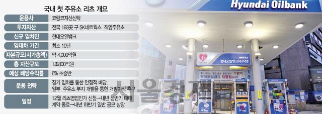 코람코신탁, 국내 첫 '주유소 리츠' 선보인다…내달 영업인가 신청