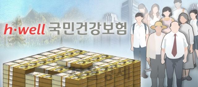 """건강보험 올해 3조 2천억원 적자, 건보공단 """"우려할 상황X"""""""