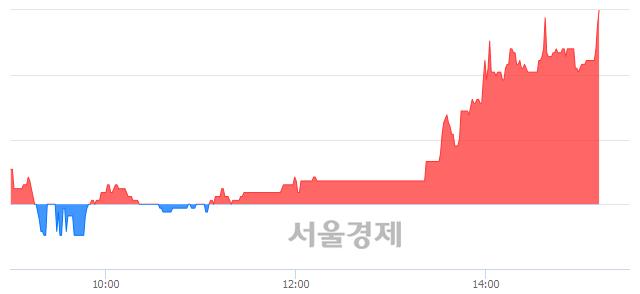 <유>DSR, 매도잔량 507% 급증