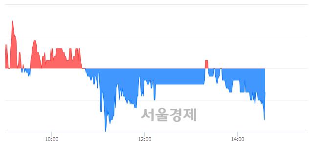 코마니커에프앤지, 매도잔량 843% 급증