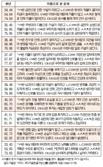 오늘의 재운[11월 13일]