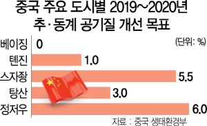 [최수문특파원의 차이나페이지] 39 경제 살리려 환경은 뒷전…앞 안보이는 시진핑 '아름다운 중국'