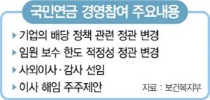 국민연금 경영개입 … 이사해임까지 요구