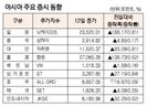[표]아시아 주요 증시 동향(11월 12일)