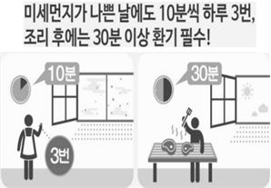 """""""미세먼지 심한 날도 하루 3회 실내 환기하세요"""""""