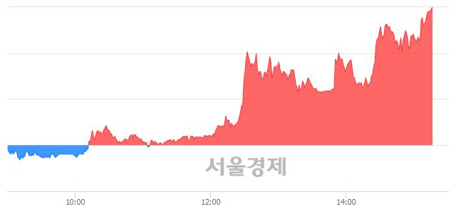 유STX중공업, 상한가 진입.. +29.95% ↑