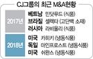 [단독]CJ, 지주사 인력 전환…계열사 책임경영 강화